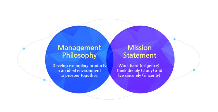 vision mission and philosophy statement